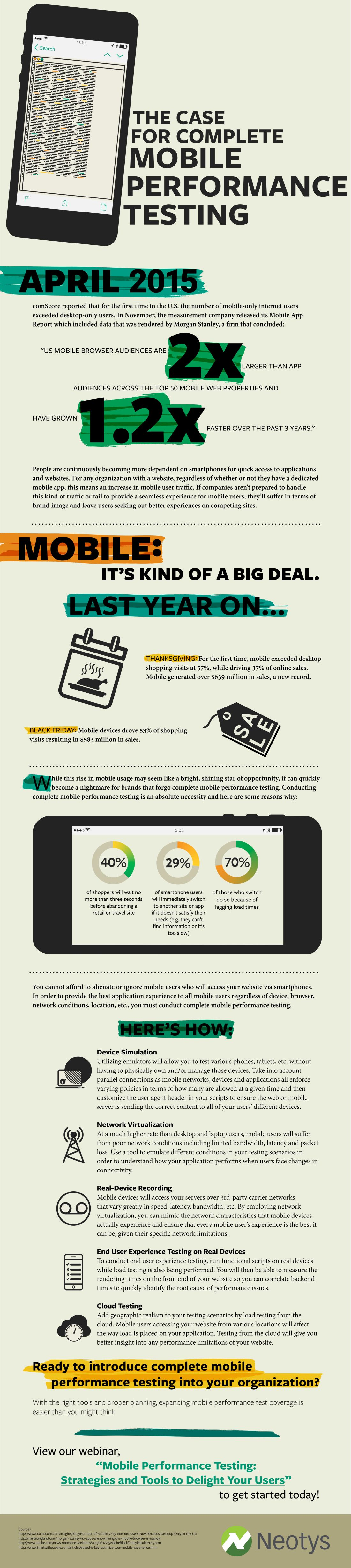 The Case for Complete Mobile Performance Testing Infographic