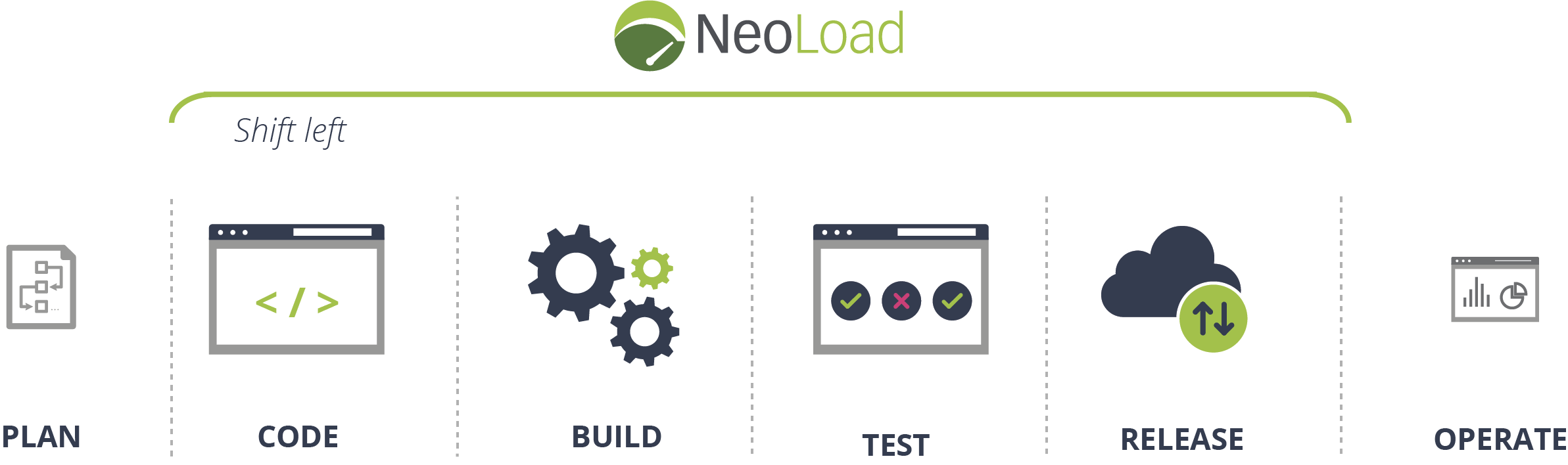 DevOps Performance Testing Solution - Neotys