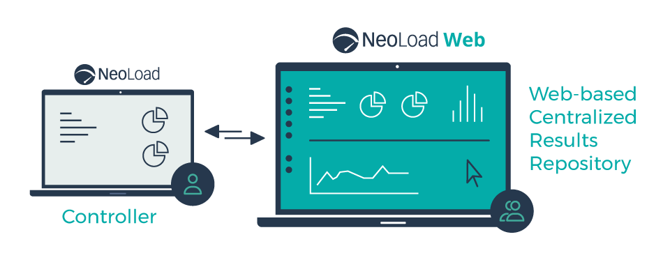 NeoLoad's Web-based Centralized Repository