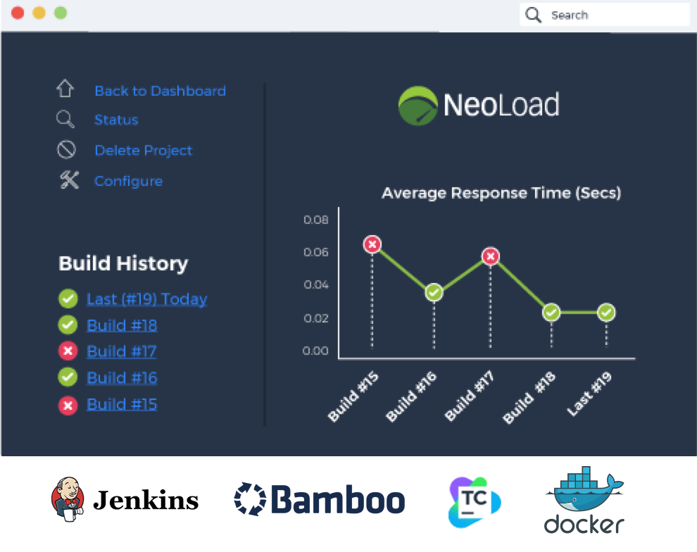 NeoLoad Integrates with Popular Continuous Integration Platforms