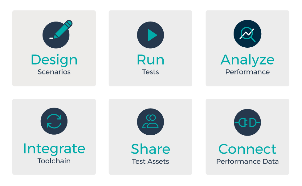 Entreprise Performance Testing Platform - Design